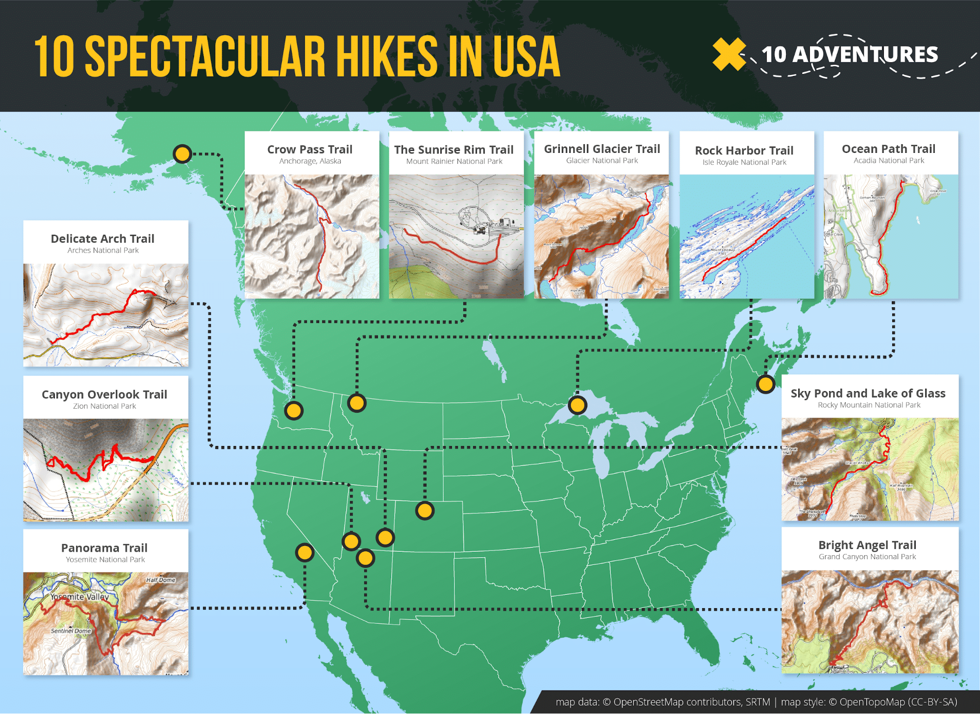 Best hikes in USA