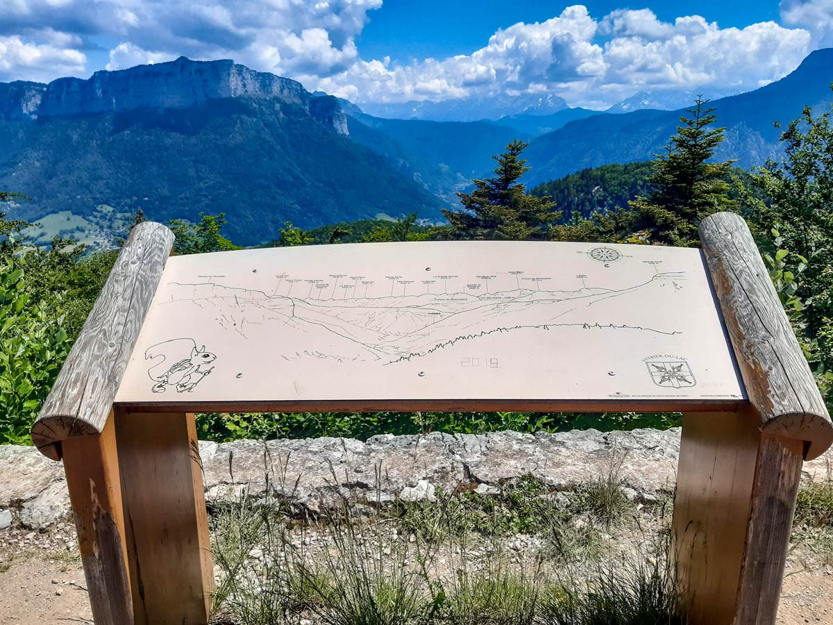 Panel showing mountain names hiking from Mont Veyrier to Mont Baron in France