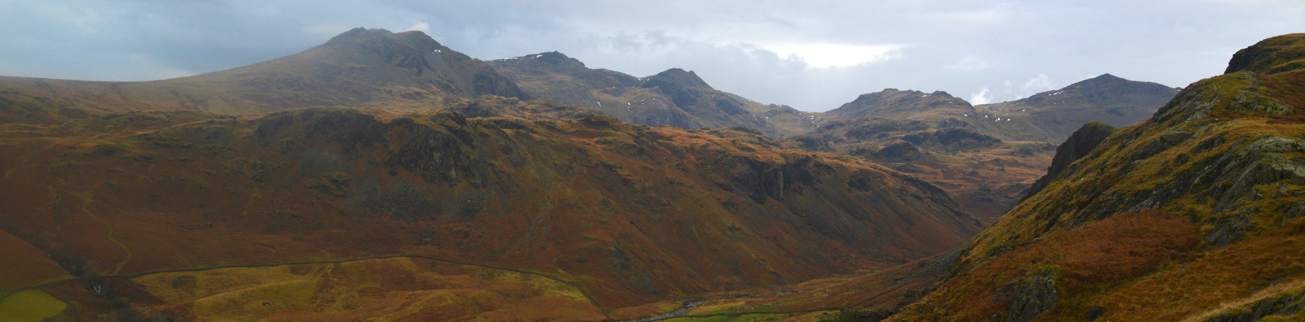 The Crinkle Crags Walk